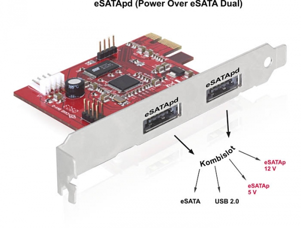 PCIe-Karte 2x Power over eSATA 5V/12V